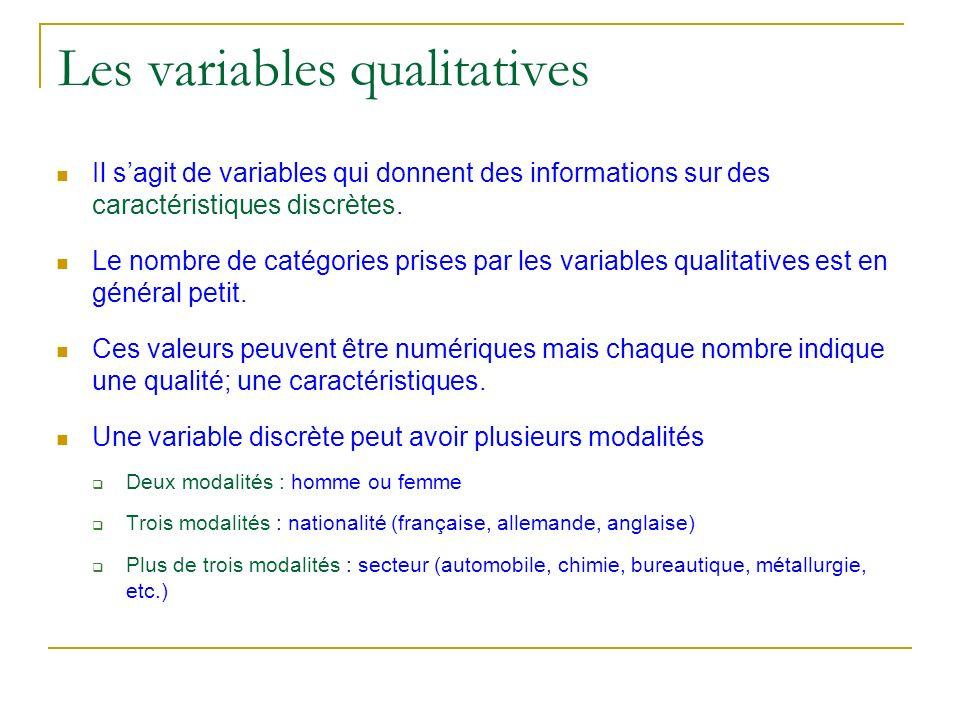 Les variables qualitatives Il sagit de variables qui donnent des informations sur des caractéristiques discrètes. Le nombre de catégories prises par l