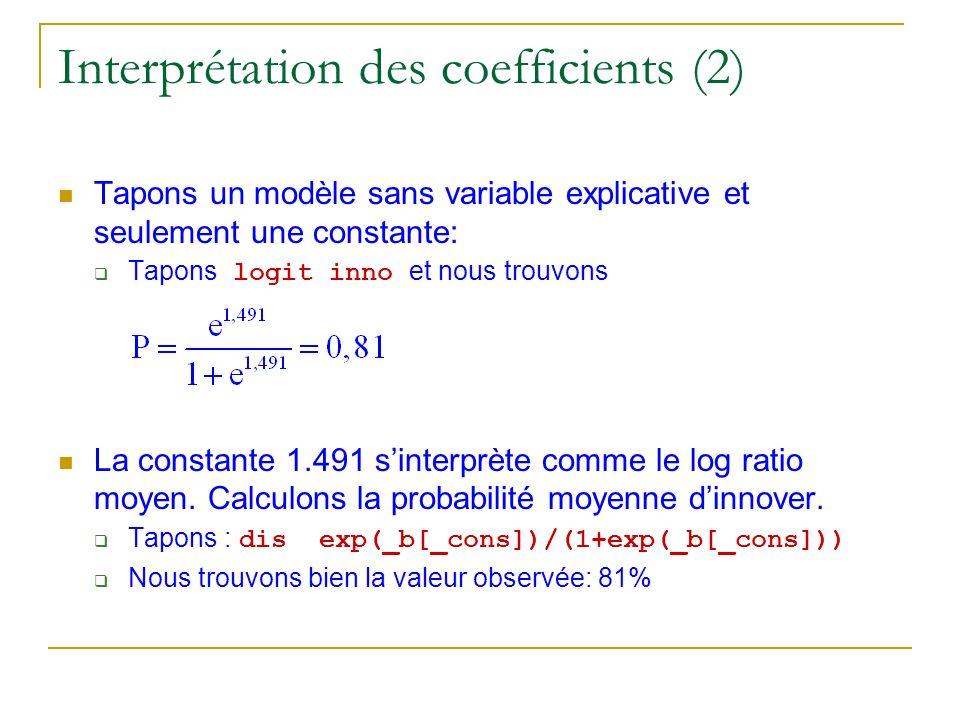 Interprétation des coefficients (2) Tapons un modèle sans variable explicative et seulement une constante: Tapons logit inno et nous trouvons La const