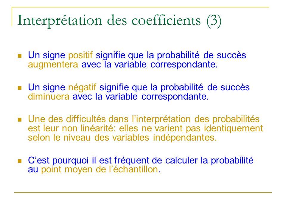 Interprétation des coefficients (3) Un signe positif signifie que la probabilité de succès augmentera avec la variable correspondante. Un signe négati