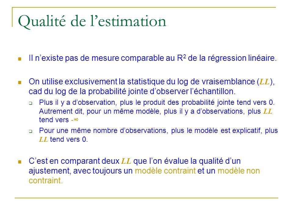 Qualité de lestimation Il nexiste pas de mesure comparable au R 2 de la régression linéaire. On utilise exclusivement la statistique du log de vraisem