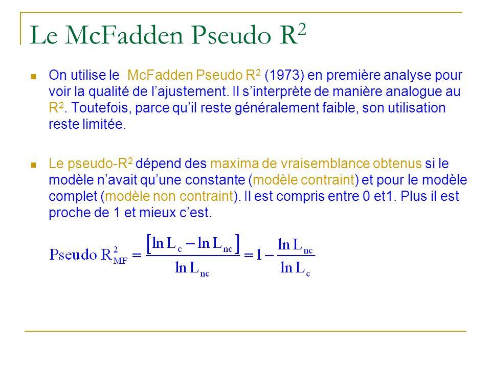 Le McFadden Pseudo R 2 On utilise le McFadden Pseudo R 2 (1973) en première analyse pour voir la qualité de lajustement. Il sinterprète de manière ana