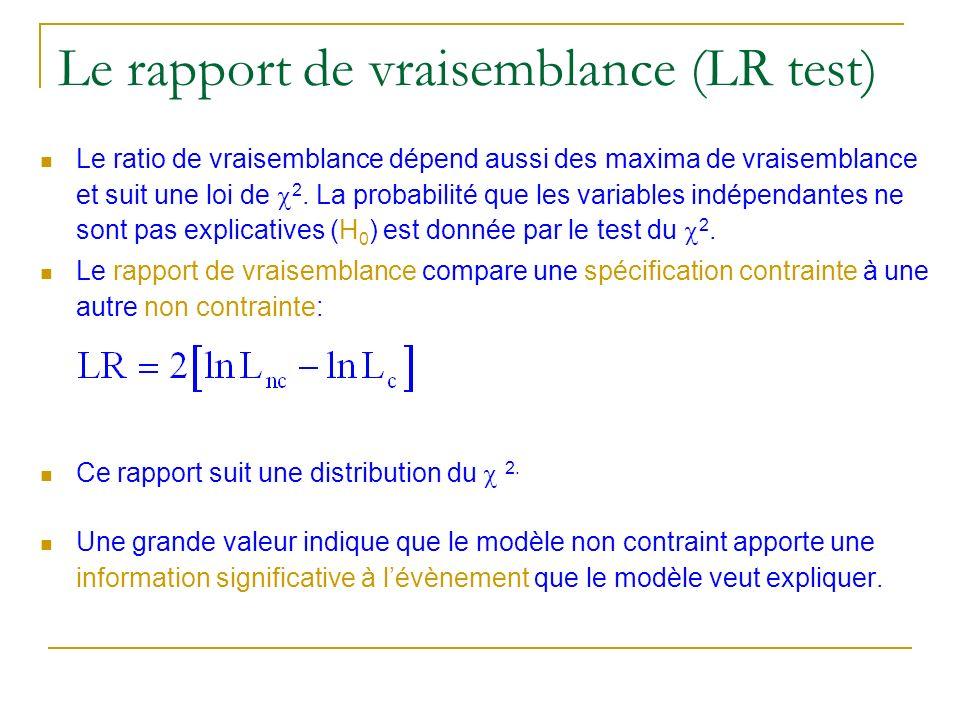 Le rapport de vraisemblance (LR test) Le ratio de vraisemblance dépend aussi des maxima de vraisemblance et suit une loi de 2. La probabilité que les