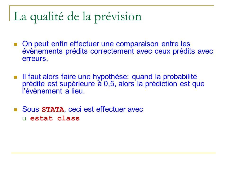 La qualité de la prévision On peut enfin effectuer une comparaison entre les évènements prédits correctement avec ceux prédits avec erreurs. Il faut a