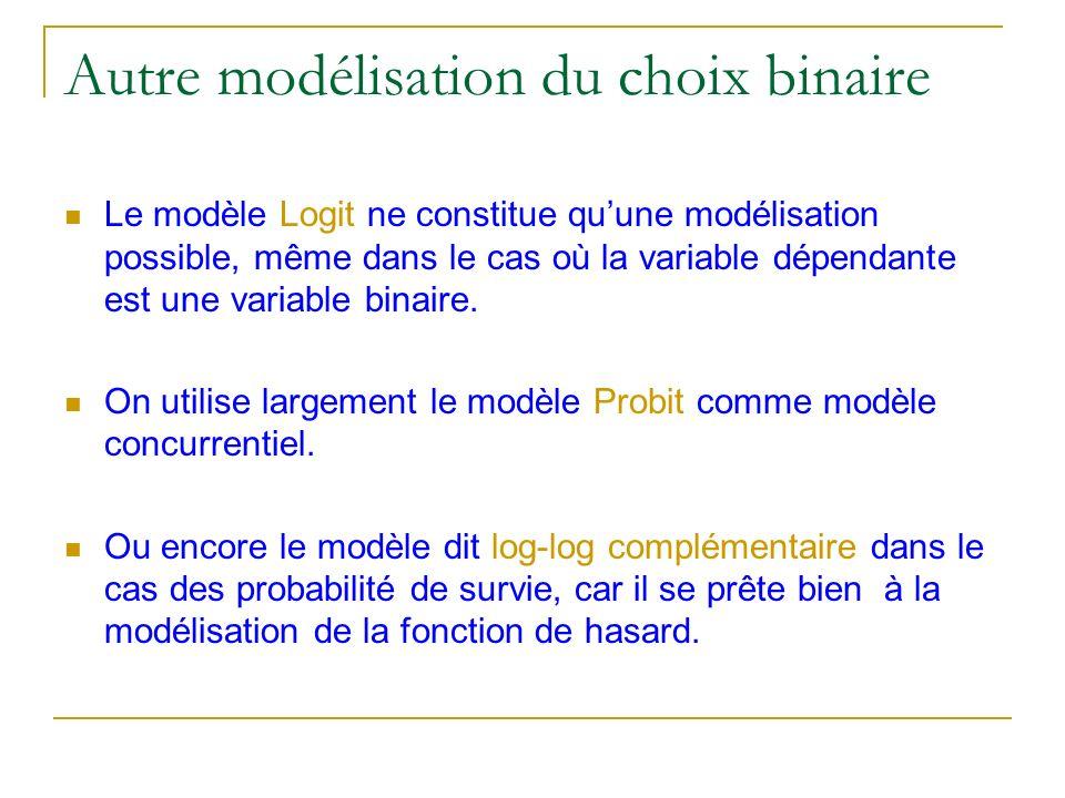 Autre modélisation du choix binaire Le modèle Logit ne constitue quune modélisation possible, même dans le cas où la variable dépendante est une varia