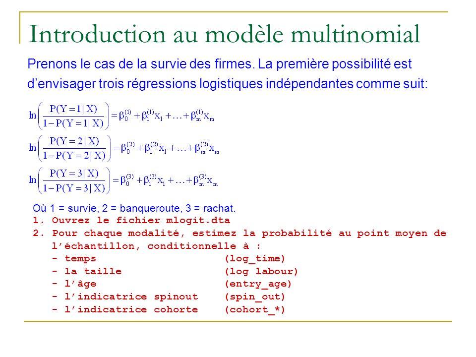 Introduction au modèle multinomial Prenons le cas de la survie des firmes. La première possibilité est denvisager trois régressions logistiques indépe