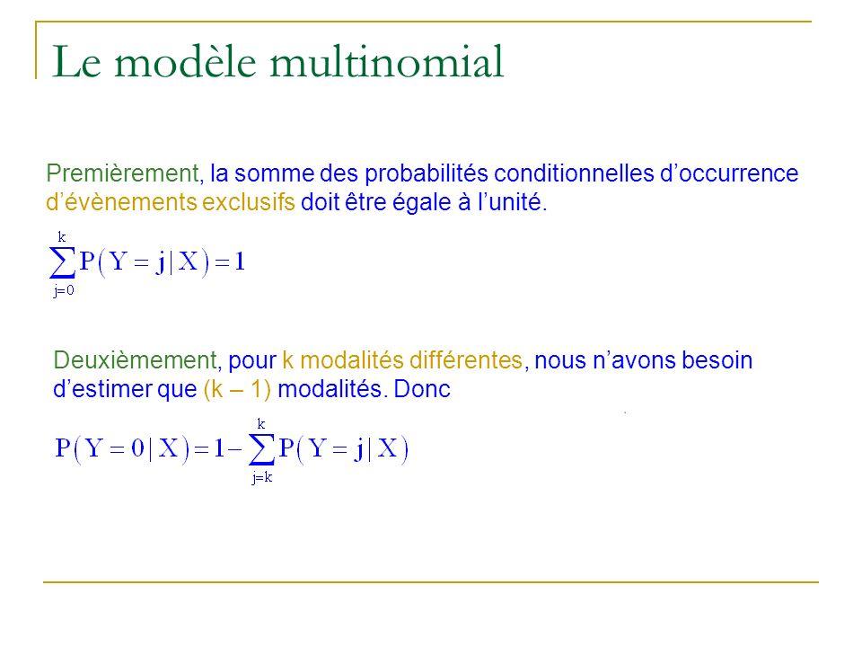 Le modèle multinomial Premièrement, la somme des probabilités conditionnelles doccurrence dévènements exclusifs doit être égale à lunité. Deuxièmement