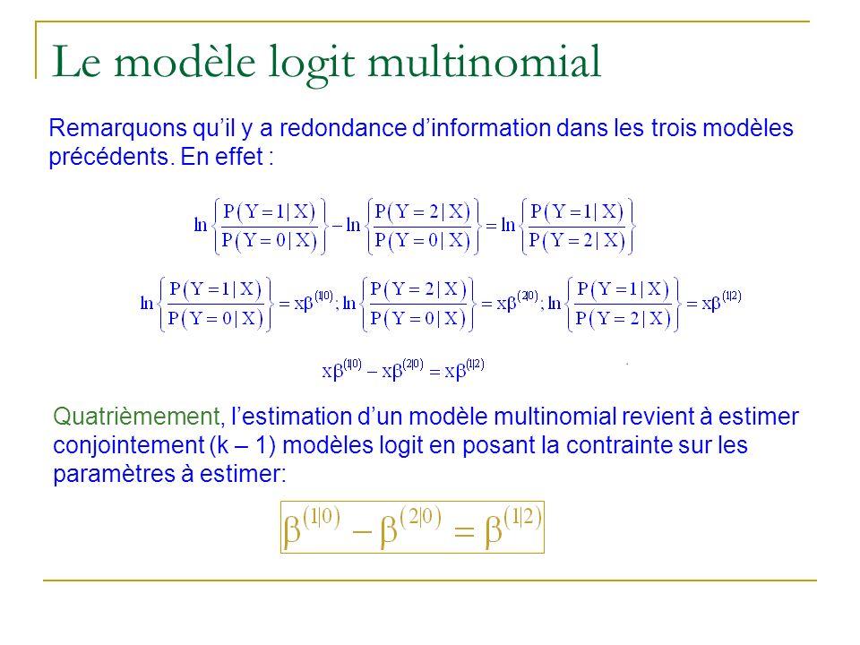 Le modèle logit multinomial Remarquons quil y a redondance dinformation dans les trois modèles précédents. En effet : Quatrièmement, lestimation dun m