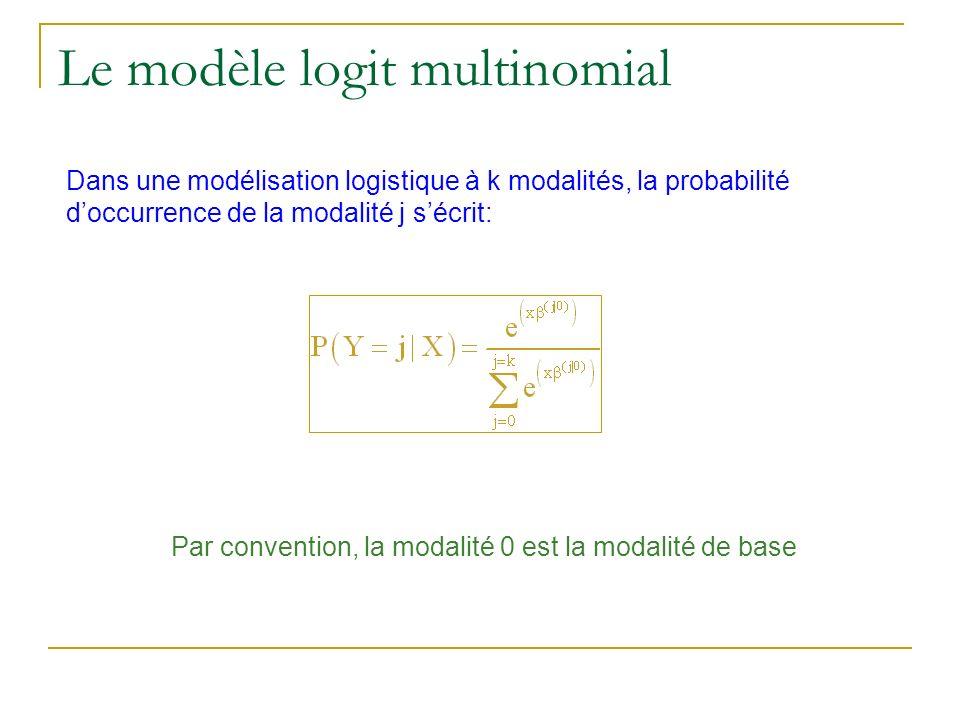 Le modèle logit multinomial Dans une modélisation logistique à k modalités, la probabilité doccurrence de la modalité j sécrit: Par convention, la mod