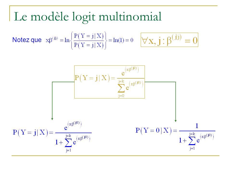 Le modèle logit multinomial Notez que
