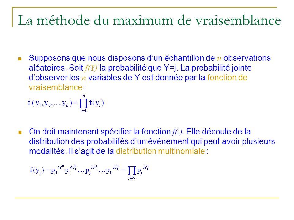 La méthode du maximum de vraisemblance Supposons que nous disposons dun échantillon de n observations aléatoires. Soit f(Y) la probabilité que Y=j. La