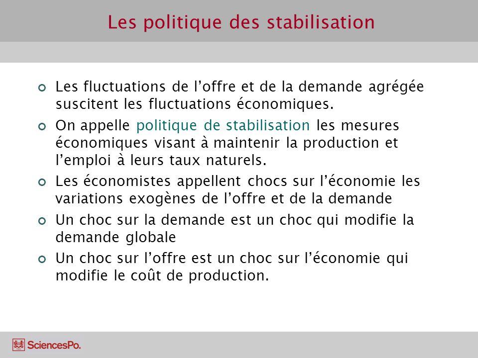 Les politique des stabilisation Les fluctuations de loffre et de la demande agrégée suscitent les fluctuations économiques. On appelle politique de st