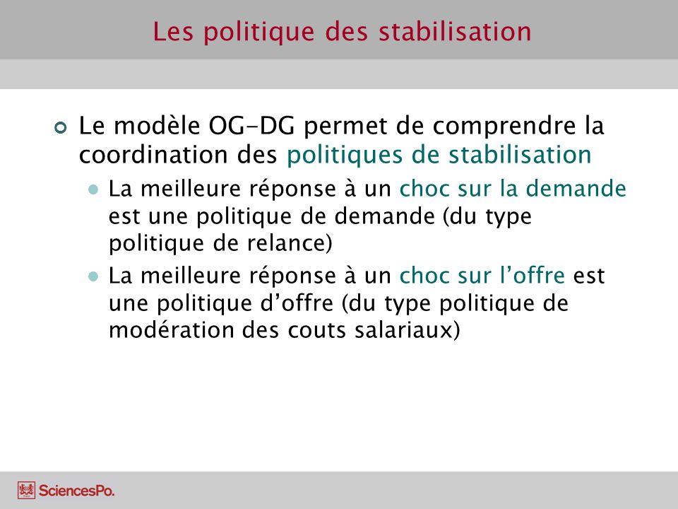 Les politique des stabilisation Le modèle OG-DG permet de comprendre la coordination des politiques de stabilisation La meilleure réponse à un choc su
