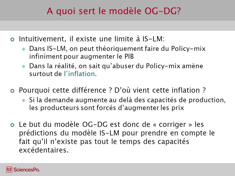 A quoi sert le modèle OG-DG? Intuitivement, il existe une limite à IS-LM: Dans IS-LM, on peut théoriquement faire du Policy-mix infiniment pour augmen