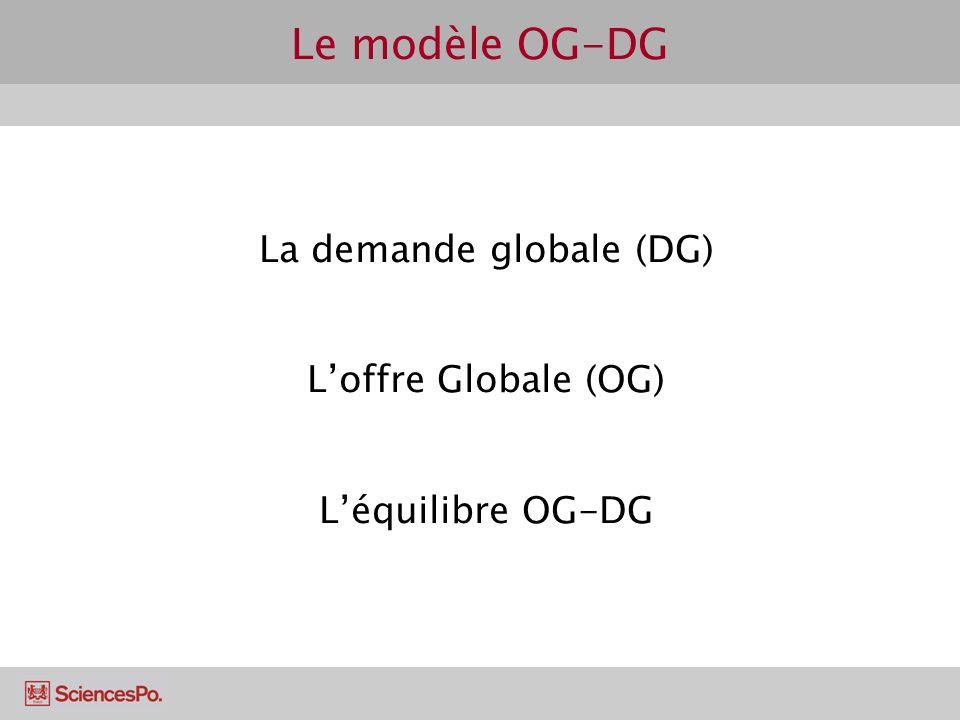 La demande globale La courbe de demande globale indique la quantité de biens et services demandées dans léconomie pour tout niveau de prix.