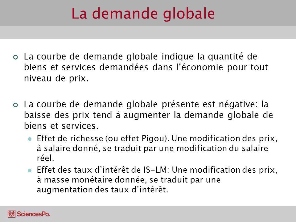 La demande globale La courbe de demande globale indique la quantité de biens et services demandées dans léconomie pour tout niveau de prix. La courbe