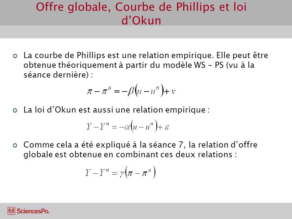 La courbe de Phillips est une relation empirique. Elle peut être obtenue théoriquement à partir du modèle WS – PS (vu à la séance dernière) : La loi d
