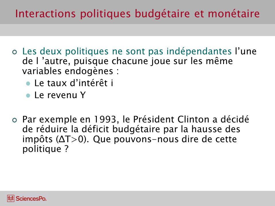 Interactions politiques budgétaire et monétaire Les deux politiques ne sont pas indépendantes lune de l autre, puisque chacune joue sur les même varia