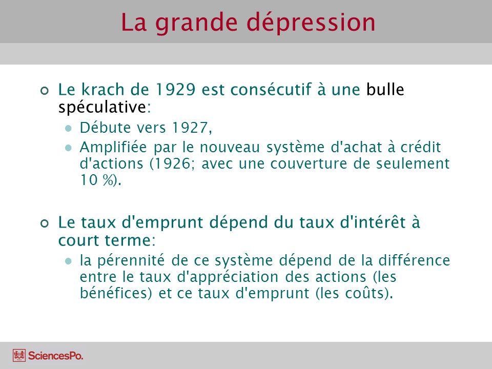 Le krach de 1929 est consécutif à une bulle spéculative: Débute vers 1927, Amplifiée par le nouveau système d'achat à crédit d'actions (1926; avec une