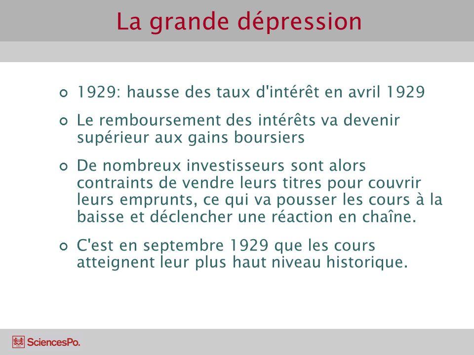 1929: hausse des taux d'intérêt en avril 1929 Le remboursement des intérêts va devenir supérieur aux gains boursiers De nombreux investisseurs sont al