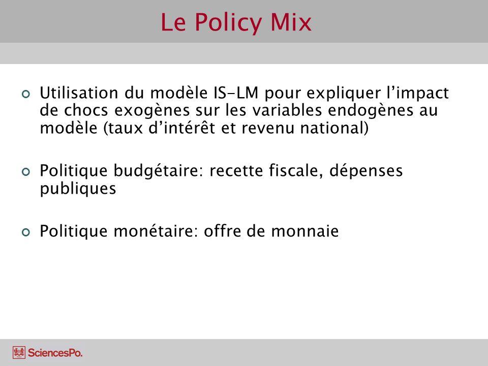 Le Policy Mix Utilisation du modèle IS-LM pour expliquer limpact de chocs exogènes sur les variables endogènes au modèle (taux dintérêt et revenu nati