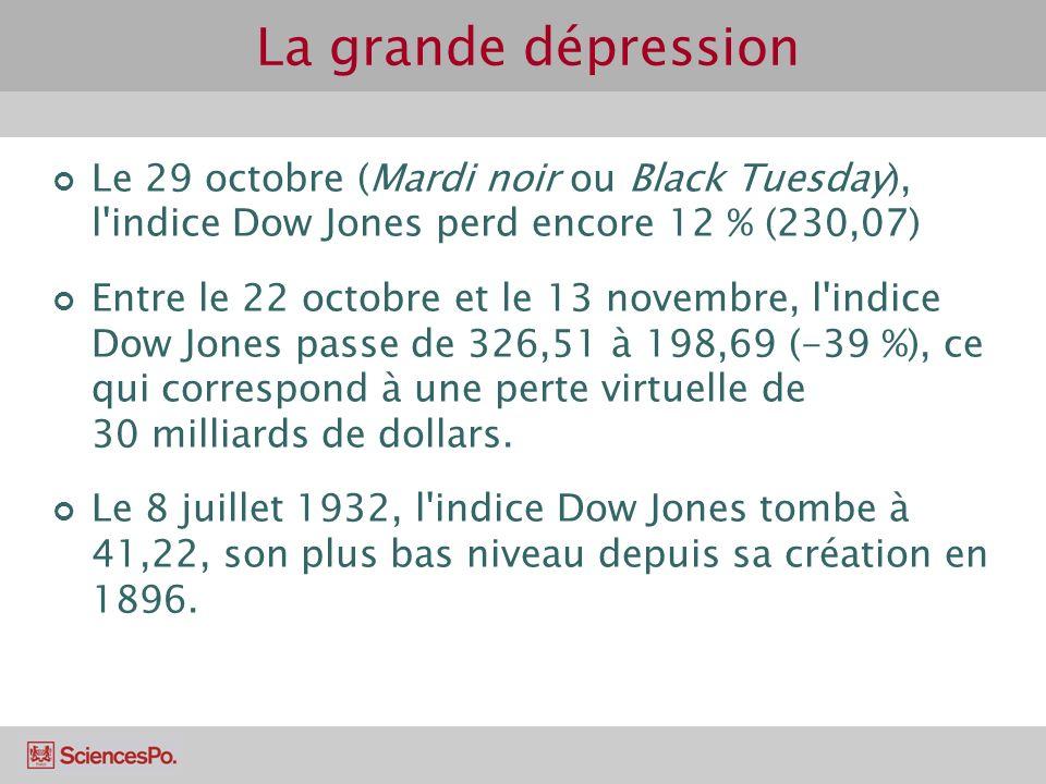 Le 29 octobre (Mardi noir ou Black Tuesday), l'indice Dow Jones perd encore 12 % (230,07) Entre le 22 octobre et le 13 novembre, l'indice Dow Jones pa