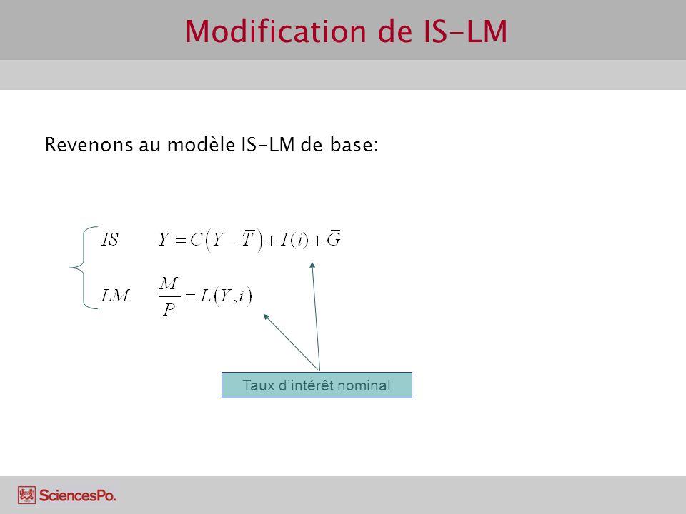 Modification de IS-LM Revenons au modèle IS-LM de base: Taux dintérêt nominal