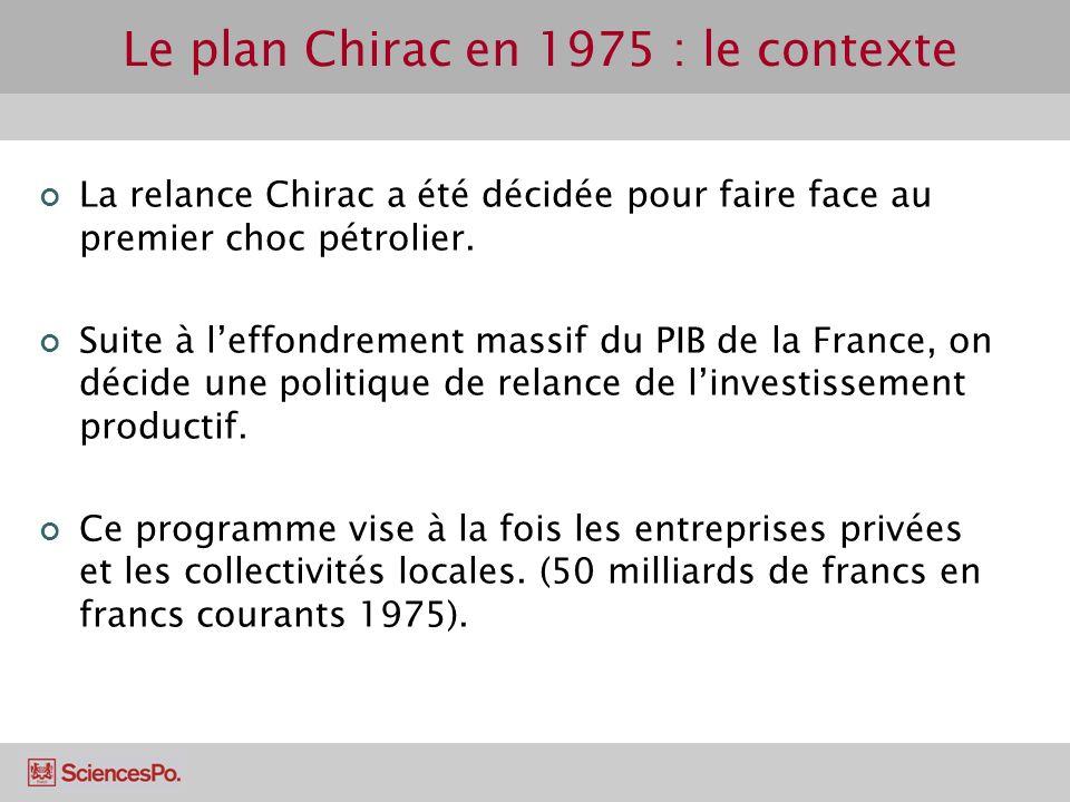 La relance Chirac a été décidée pour faire face au premier choc pétrolier. Suite à leffondrement massif du PIB de la France, on décide une politique d