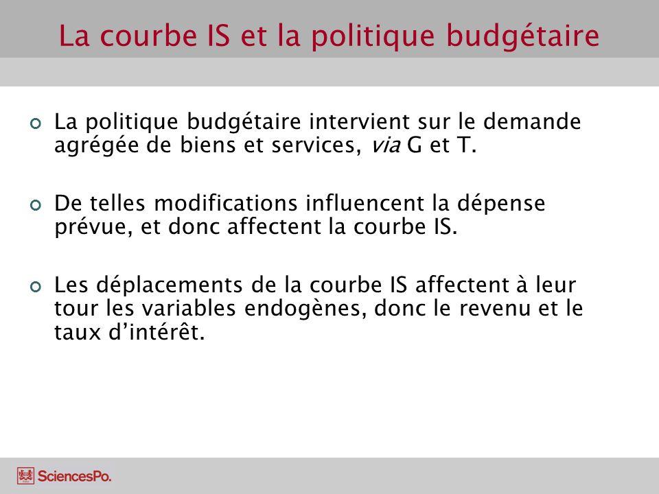 La courbe IS et la politique budgétaire La politique budgétaire intervient sur le demande agrégée de biens et services, via G et T. De telles modifica