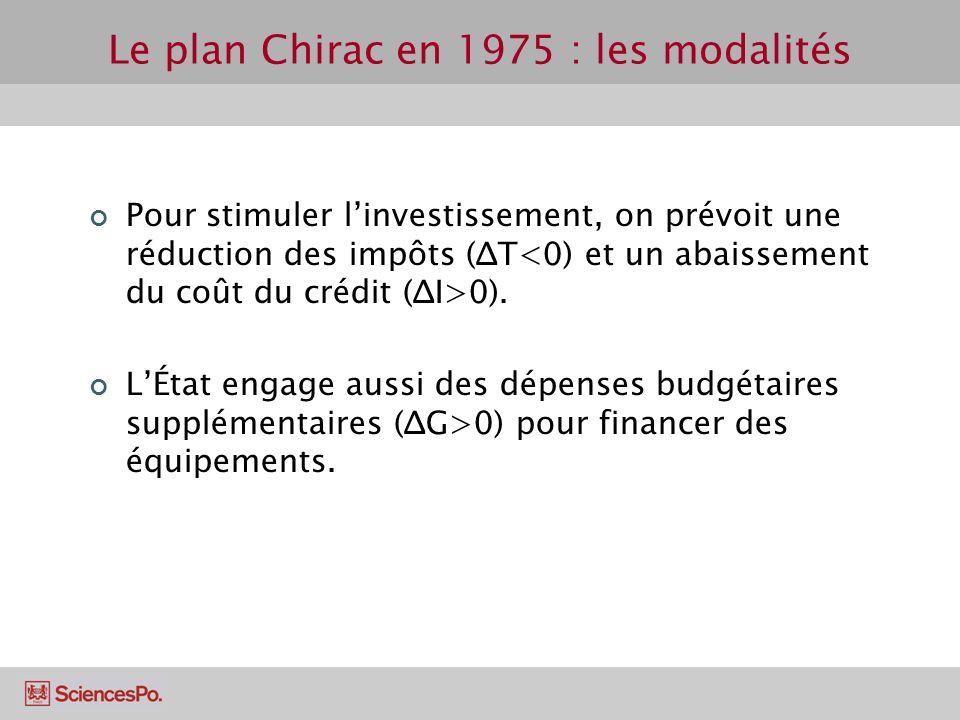 Le plan Chirac en 1975 : les modalités Pour stimuler linvestissement, on prévoit une réduction des impôts (ΔT 0). LÉtat engage aussi des dépenses budg