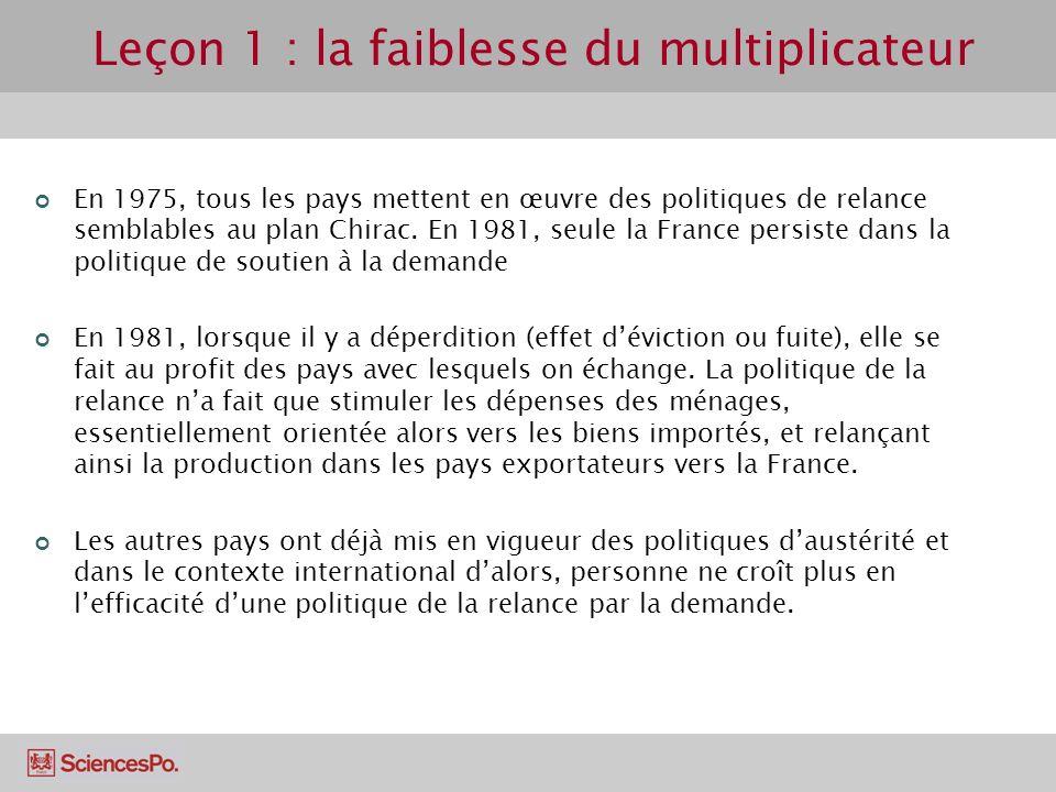 En 1975, tous les pays mettent en œuvre des politiques de relance semblables au plan Chirac. En 1981, seule la France persiste dans la politique de so
