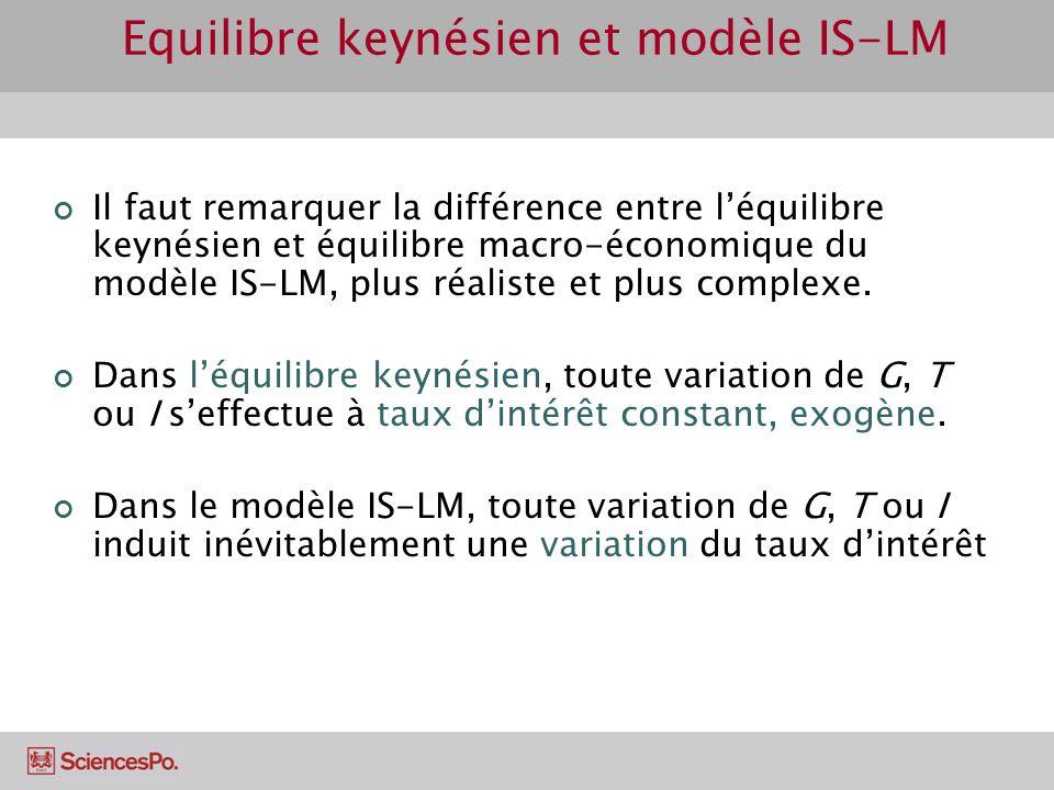 Equilibre keynésien et modèle IS-LM Il faut remarquer la différence entre léquilibre keynésien et équilibre macro-économique du modèle IS-LM, plus réa