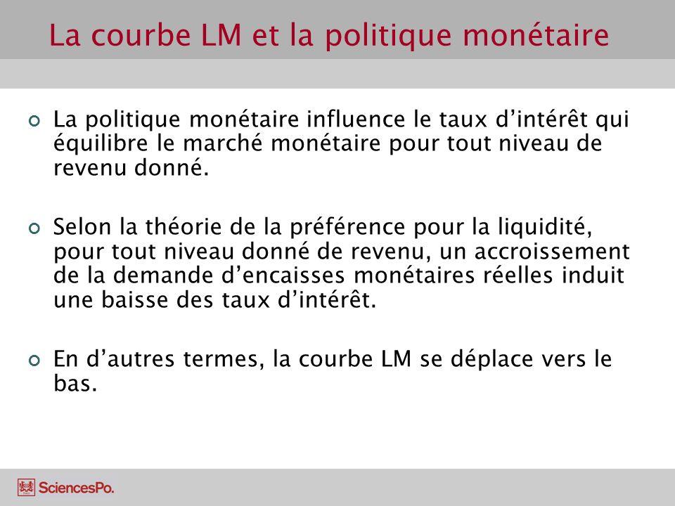 La courbe LM et la politique monétaire La politique monétaire influence le taux dintérêt qui équilibre le marché monétaire pour tout niveau de revenu