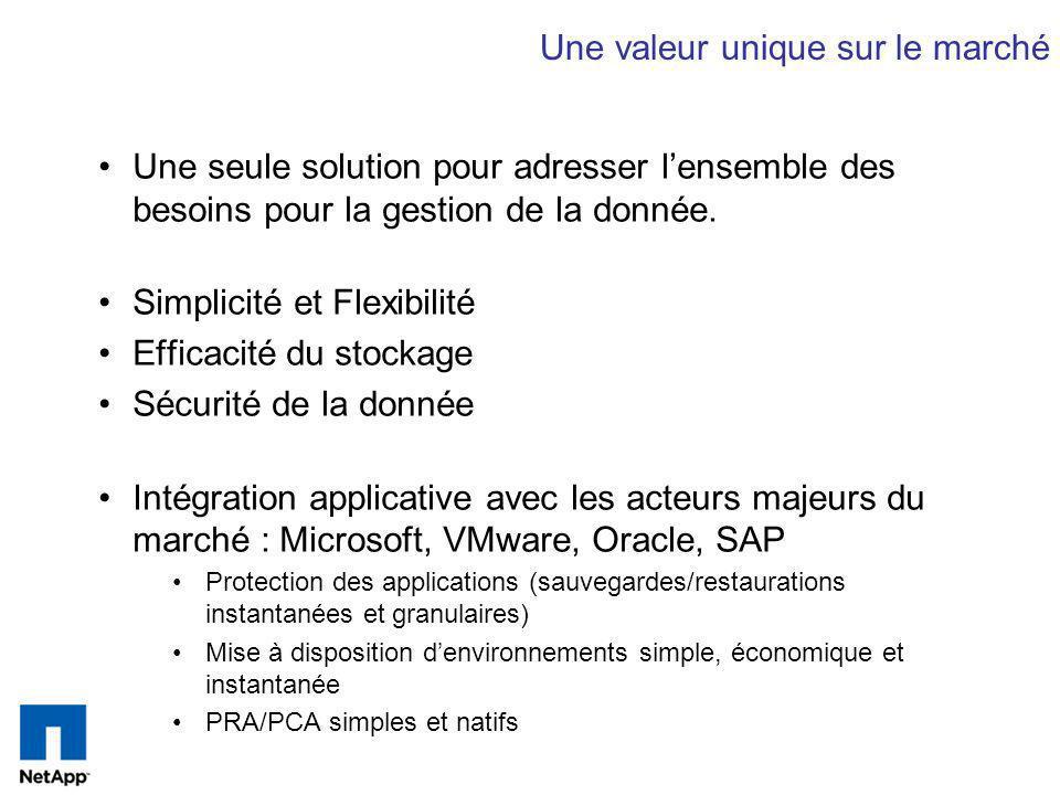 Une valeur unique sur le marché Une seule solution pour adresser lensemble des besoins pour la gestion de la donnée. Simplicité et Flexibilité Efficac