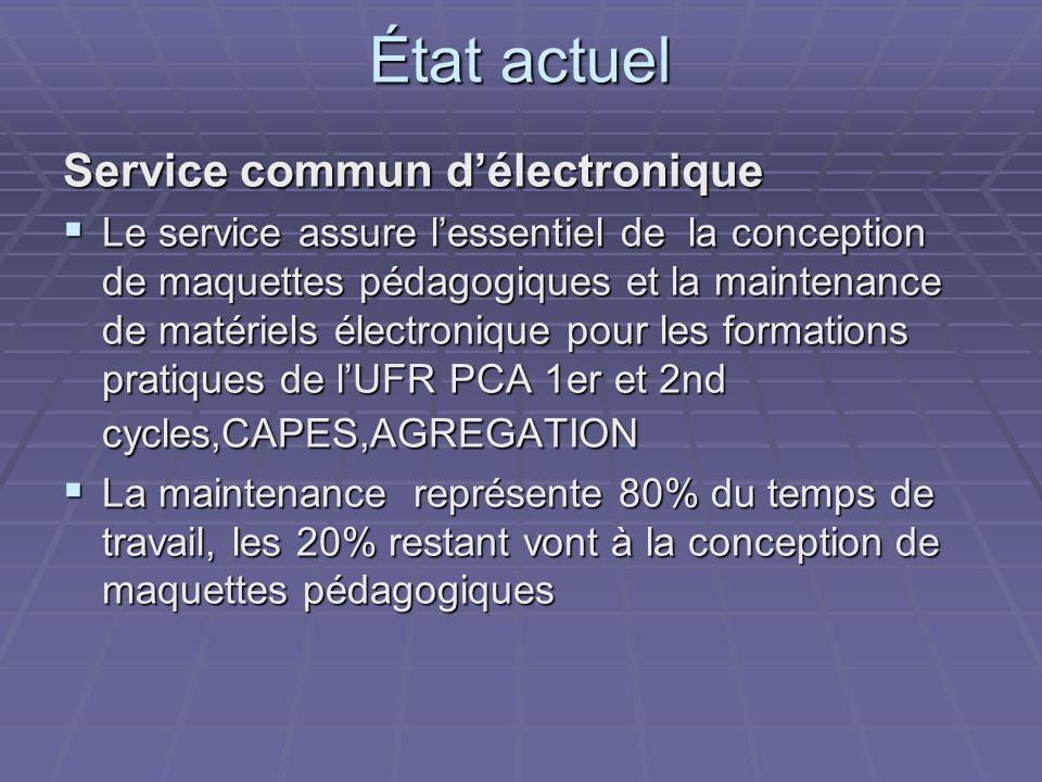 État actuel Service commun délectronique Le service assure lessentiel de la conception de maquettes pédagogiques et la maintenance de matériels électr