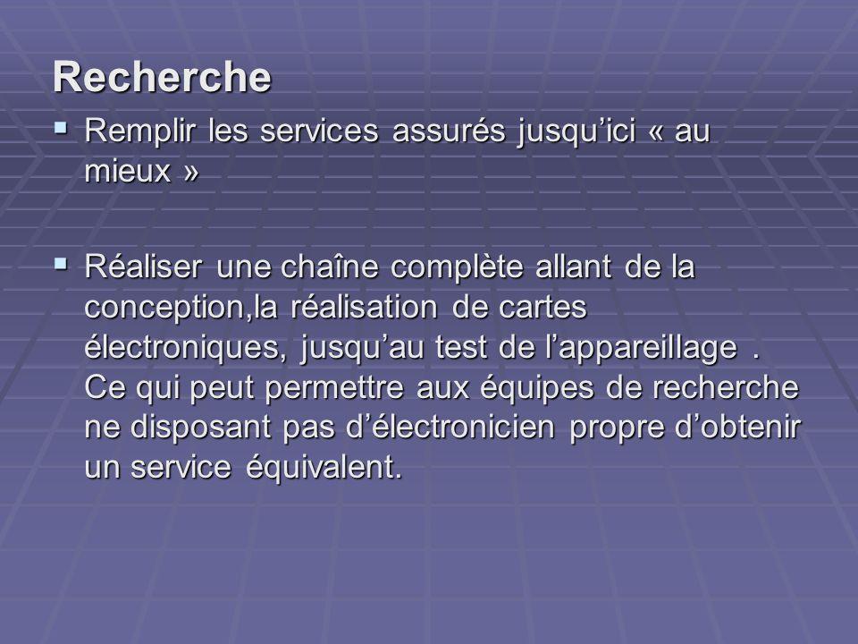 Recherche Remplir les services assurés jusquici « au mieux » Remplir les services assurés jusquici « au mieux » Réaliser une chaîne complète allant de