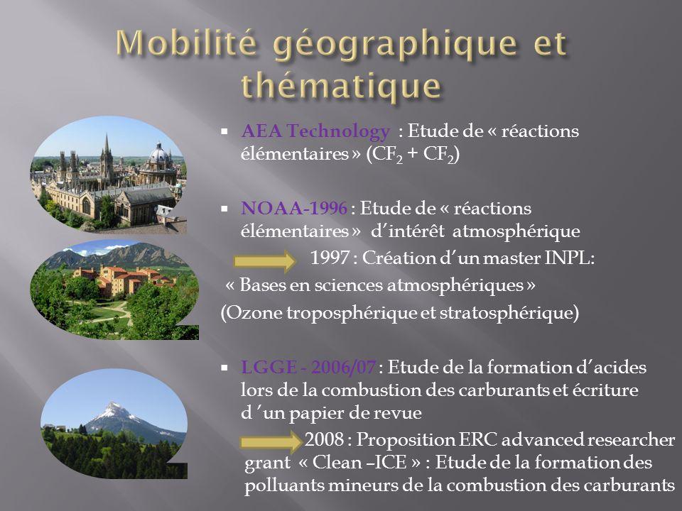 AEA Technology : Etude de « réactions élémentaires » (CF 2 + CF 2 ) NOAA-1996 : Etude de « réactions élémentaires » dintérêt atmosphérique 1997 : Créa