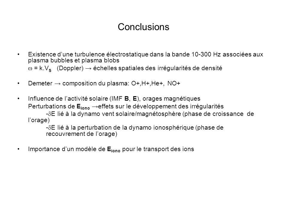 Conclusions Existence dune turbulence électrostatique dans la bande 10-300 Hz associées aux plasma bubbles et plasma blobs = k.V s (Doppler) échelles