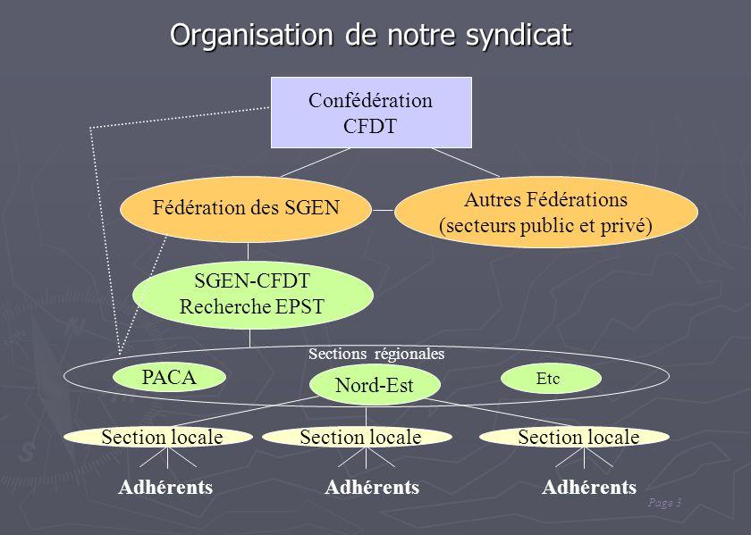 Organisation de notre syndicat Fédération des SGEN Autres Fédérations (secteurs public et privé) SGEN-CFDT Recherche EPST PACA Etc. Nord-Est Confédéra