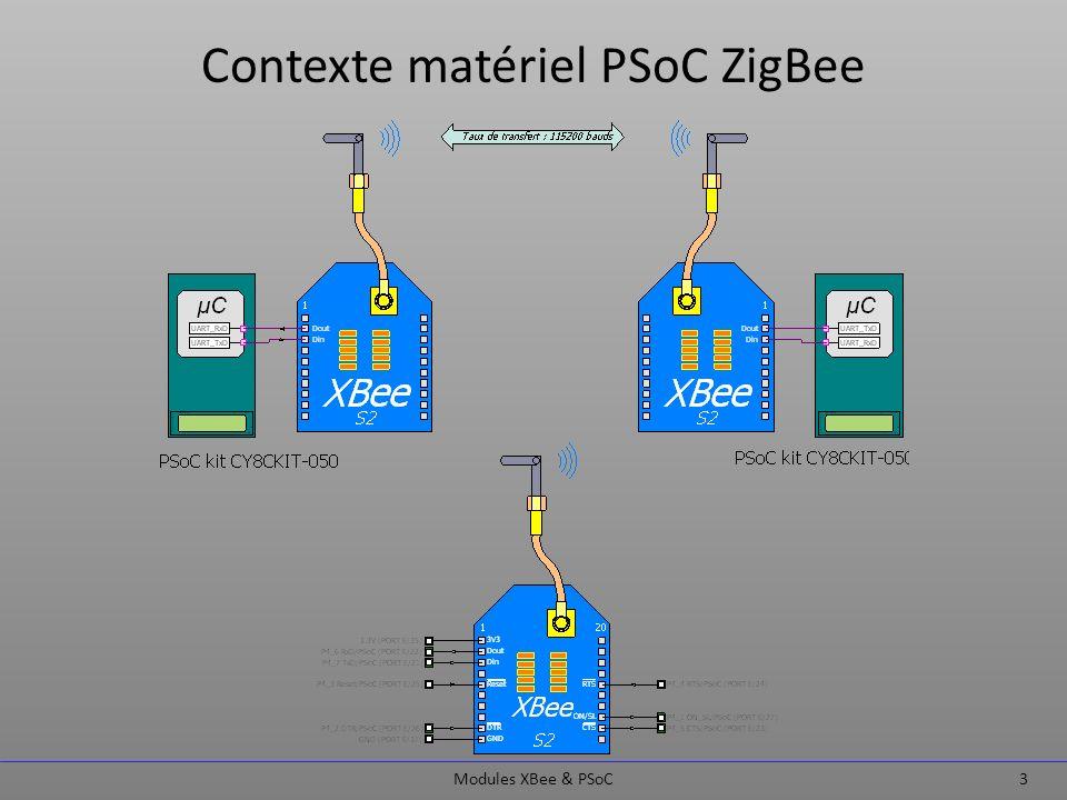 Contexte matériel PSoC ZigBee Modules XBee & PSoC 3