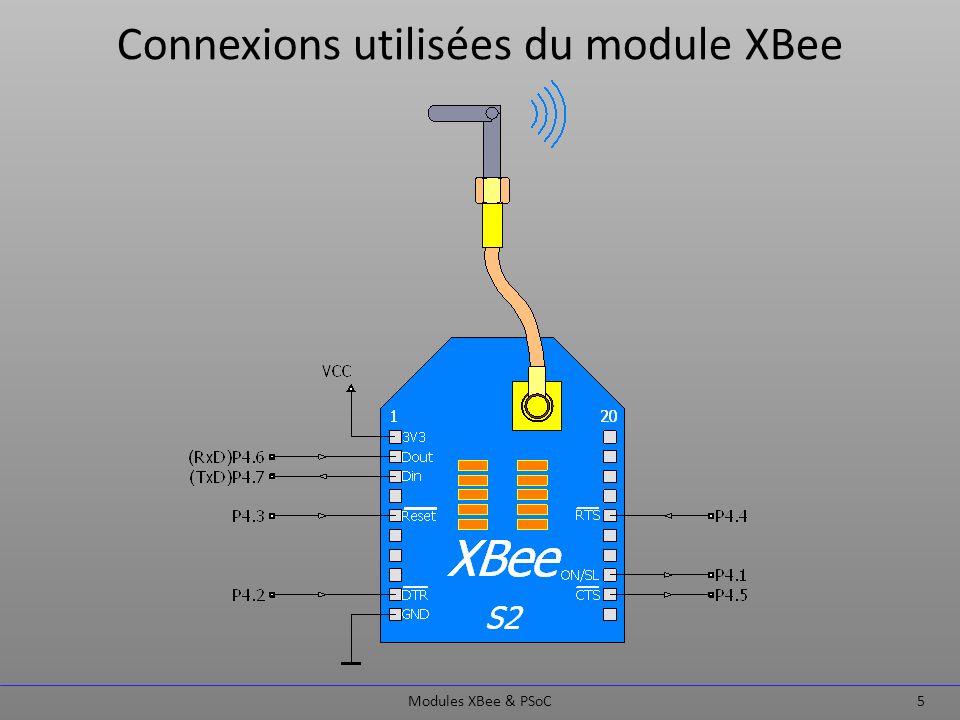 Connexions utilisées du module XBee Modules XBee & PSoC 5