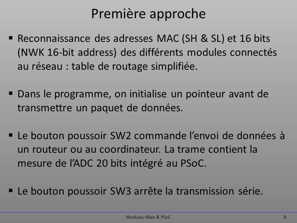 Première approche Modules XBee & PSoC 8 Reconnaissance des adresses MAC (SH & SL) et 16 bits (NWK 16-bit address) des différents modules connectés au