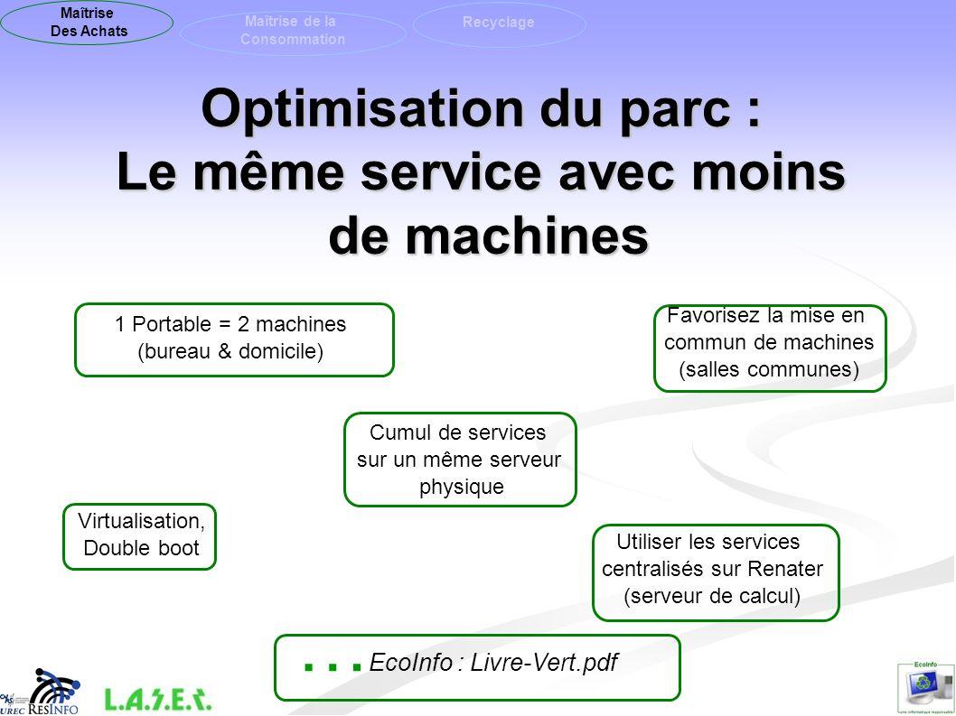 Optimisation du parc : Le même service avec moins de machines Favorisez la mise en commun de machines (salles communes) Cumul de services sur un même