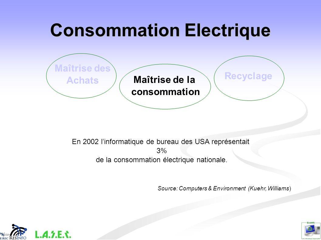 Consommation Electrique Maîtrise des Achats Maîtrise de la consommation Recyclage En 2002 linformatique de bureau des USA représentait 3% de la consom