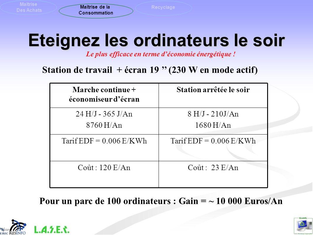 Eteignez les ordinateurs le soir Coût : 23 E/AnCoût : 120 E/An Tarif EDF = 0.006 E/KWh 8 H/J - 210J/An 1680 H/An 24 H/J - 365 J/An 8760 H/An Station a