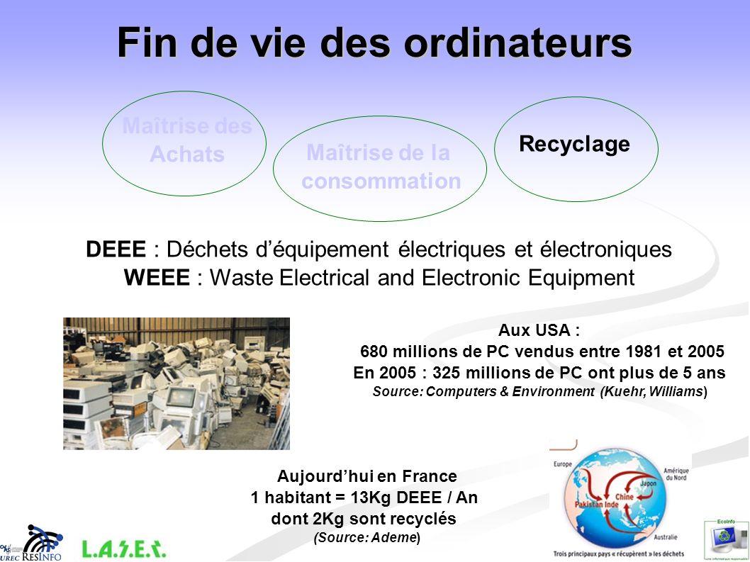Fin de vie des ordinateurs DEEE : Déchets déquipement électriques et électroniques WEEE : Waste Electrical and Electronic Equipment Maîtrise des Achat
