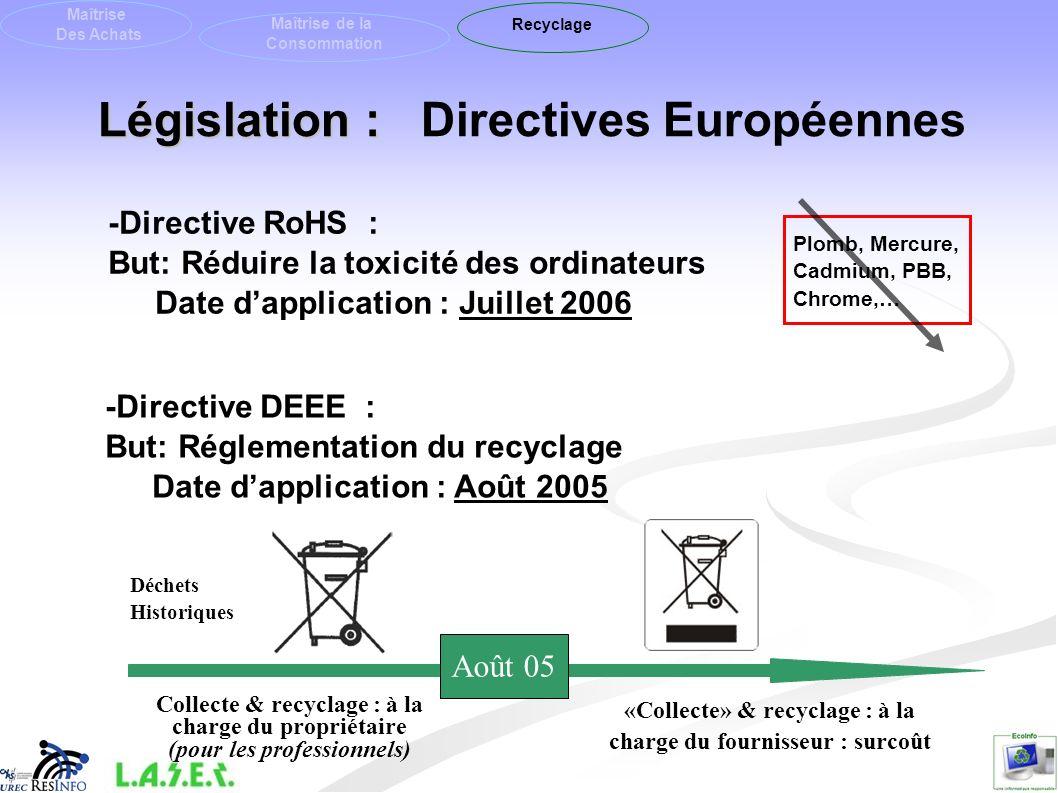 Législation : Législation : Directives Européennes -Directive RoHS : But: Réduire la toxicité des ordinateurs Date dapplication : Juillet 2006 Maîtris
