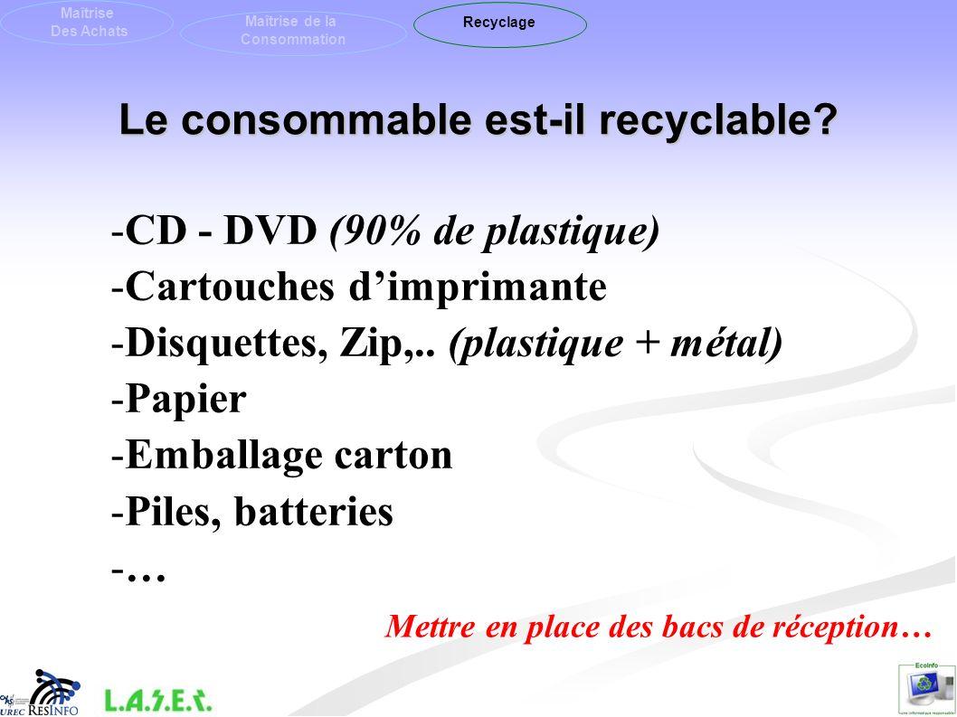 Le consommable est-il recyclable? Maîtrise Des Achats Maîtrise de la Consommation Recyclage -CD - DVD (90% de plastique) -Cartouches dimprimante -Disq