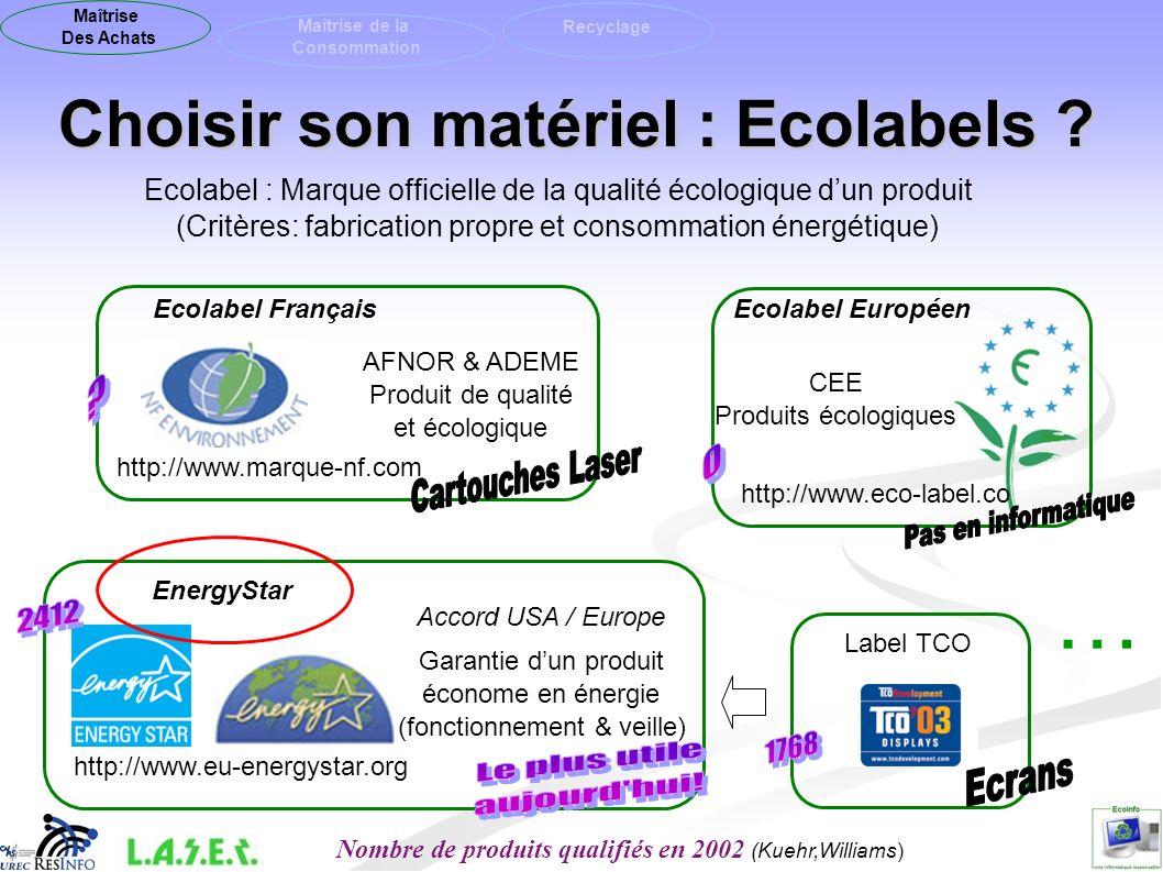 Filières de recyclage… Maîtrise Des Achats Maîtrise de la Consommation Recyclage Dépend des organismes (actions ponctuelles) Dépend des organismes (actions ponctuelles) Constructeurs font des propositions aux cellules dachats.