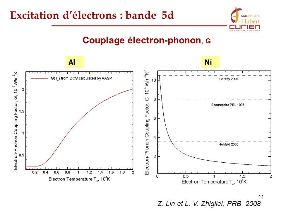 11 NiAl Couplage électron-phonon, G Z. Lin et L. V. Zhigilei, PRB, 2008 Excitation délectrons : bande 5d