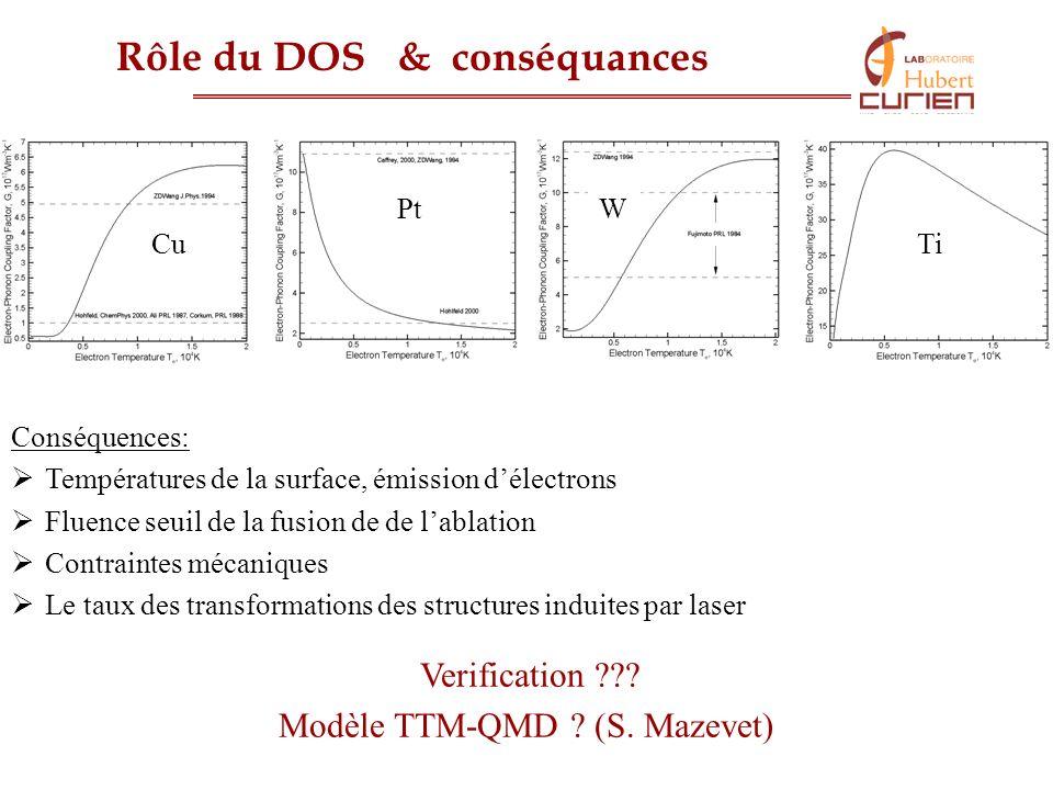 12 Rôle du DOS & conséquances Conséquences: Températures de la surface, émission délectrons Fluence seuil de la fusion de de lablation Contraintes méc
